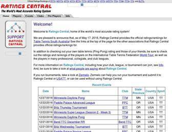C9c7ecc5854006dfa9c845576668d7c906ba0aff.jpg?uri=ratingscentral
