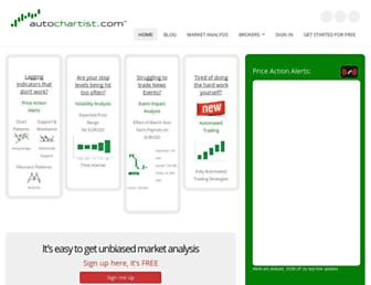 Thumbshot of Autochartist.com