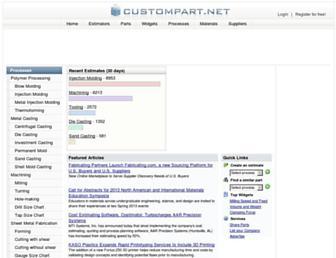 custompartnet.com screenshot