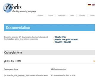 docs.yworks.com screenshot