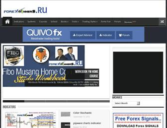 forexwinners.ru screenshot