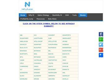 niftytrader.in screenshot