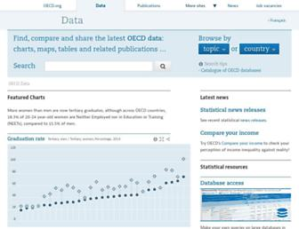 data.oecd.org screenshot