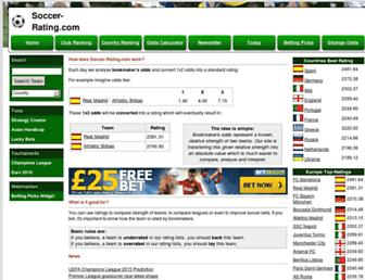 soccer-rating.com screenshot