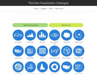 datavizcatalogue.com screenshot