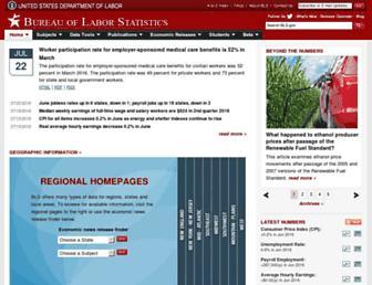 Main page screenshot of stats.bls.gov