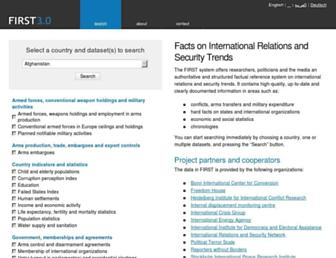 Main page screenshot of first.sipri.org