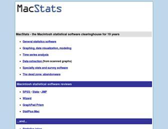 macstats.org screenshot
