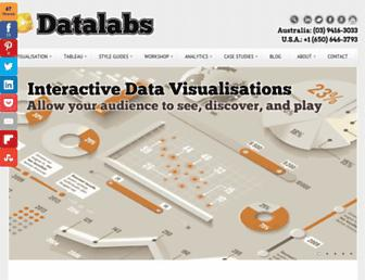 datalabsagency.com screenshot