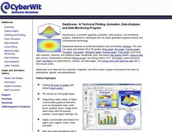 cyber-wit.com screenshot