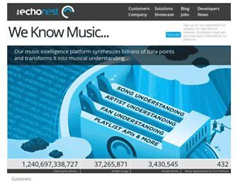 Thumbshot of Echonest.com