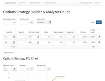 Option strategy builder online