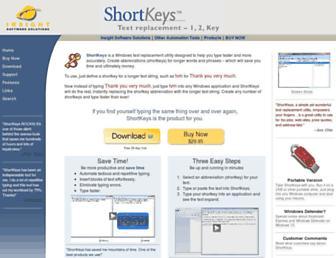D721824f343280611146e64f417610dc6e6eacd5.jpg?uri=shortkeys