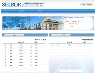 Main page screenshot of shibor.org