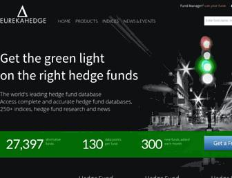 eurekahedge.com screenshot