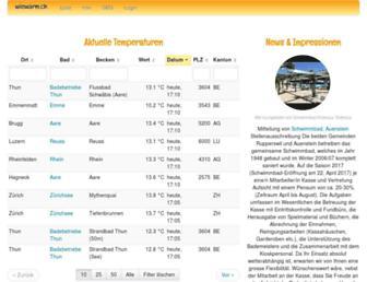 Main page screenshot of wiewarm.ch