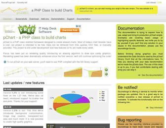 pchart.sourceforge.net screenshot