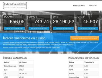 indicadoresdeldia.cl screenshot