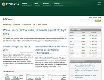 findata.co.nz screenshot