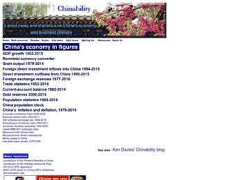 Df7c1567607f99502cb8ad8475ba8bfc31d52372.jpg?uri=chinability