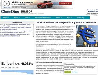 Main page screenshot of euribor.com.es