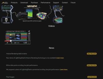 arction.com screenshot