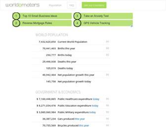 worldometers.info screenshot