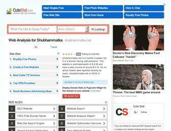 shubhammatka.net.cutestat.com screenshot