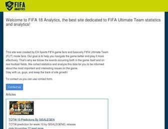 fifa-analytics.com screenshot