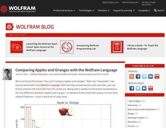 blog.wolfram.com screenshot