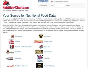 F116a11efb087fc124364051214fefdcb956b64d.jpg?uri=nutrition-charts