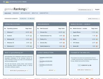 Main page screenshot of ranking.com.ua