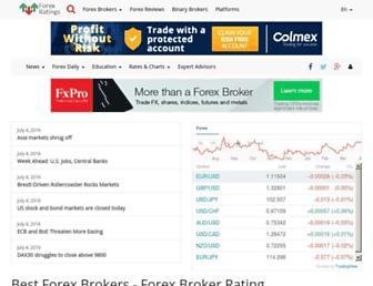 Thumbshot of Forex-ratings.com