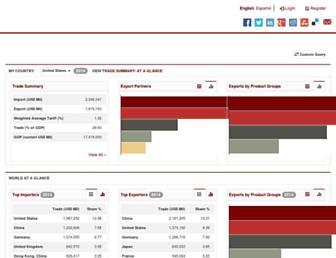 wits.worldbank.org screenshot