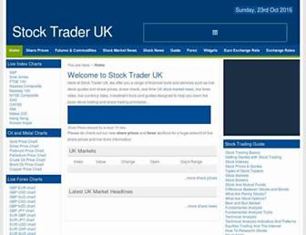 F698a535400f107917633f97d899cee0a4375419.jpg?uri=stocktrader.org