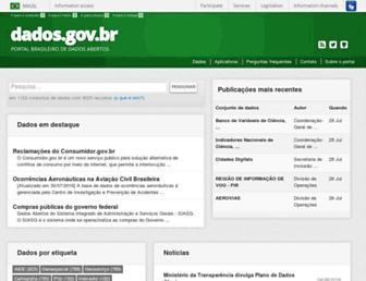 F8cabb3e2324d0790114060ba4098f8830fd7314.jpg?uri=dados.gov