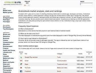 androidrank.org screenshot