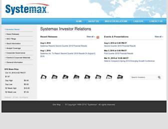 Fb4bd2afbcc6edad4135513f4bde68a9f2ac0bd7.jpg?uri=syx.client.shareholder