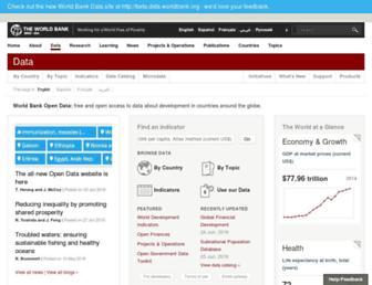 data.worldbank.org screenshot