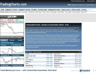 Fcf695c8616cc416cce50406b0c446a99d26dd77.jpg?uri=tfc-charts.w2d