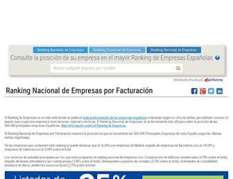 ranking-empresas.eleconomista.es screenshot