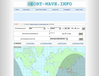 Fee1aa487dc2c1d13b6b3ea4911002debfb9c6a2.jpg?uri=short-wave